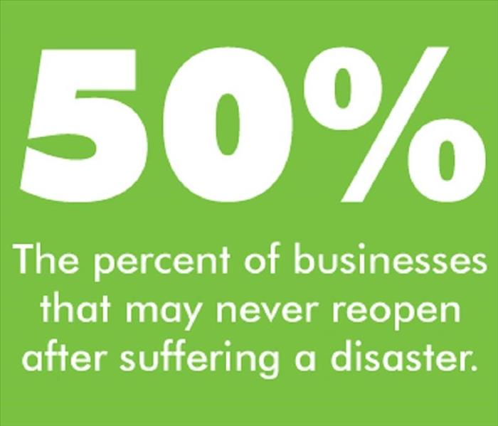 "Why SERVPRO Is Your Business Ready For ""Whatever Happens?"""